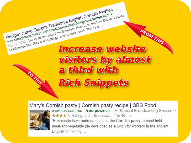 Increase your website visitors by almost a third with Rich Snippets by Managed Web Services