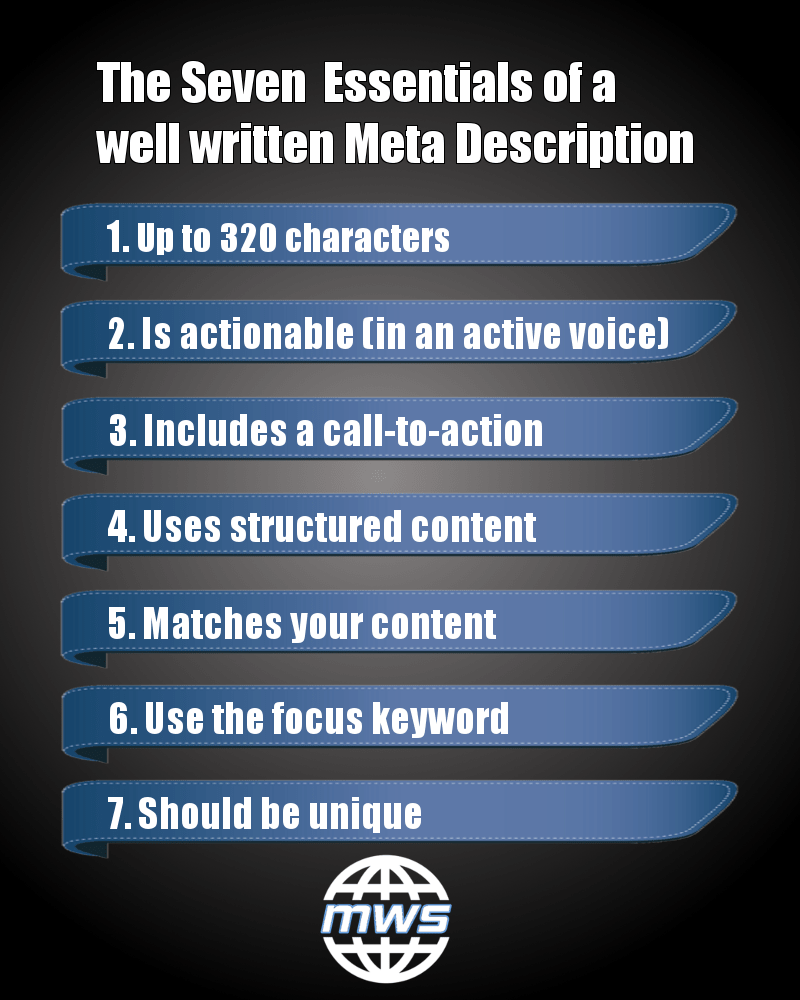 How to write a Meta Description to increase your Click Through Rate (CTR)